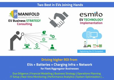 Strategic Partnership between pManifold and Esmito in Electric Vehicles